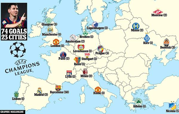Leo Messi o'zining YeChL dagi 74 golini qaysi shaharlarda kiritgan ?